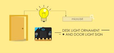 Desk Light Ornament and Door Light Sign